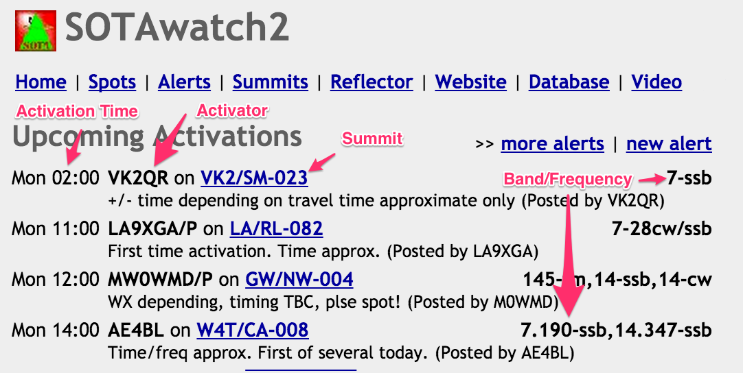 Image of sample SOTAWatch Alert